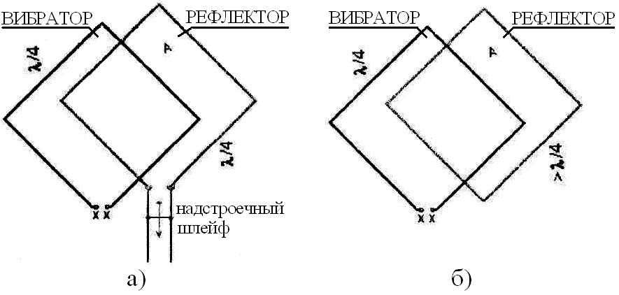 Расчет рупорной антенны для магнетрона от свч печи эксперименты грудью клубника